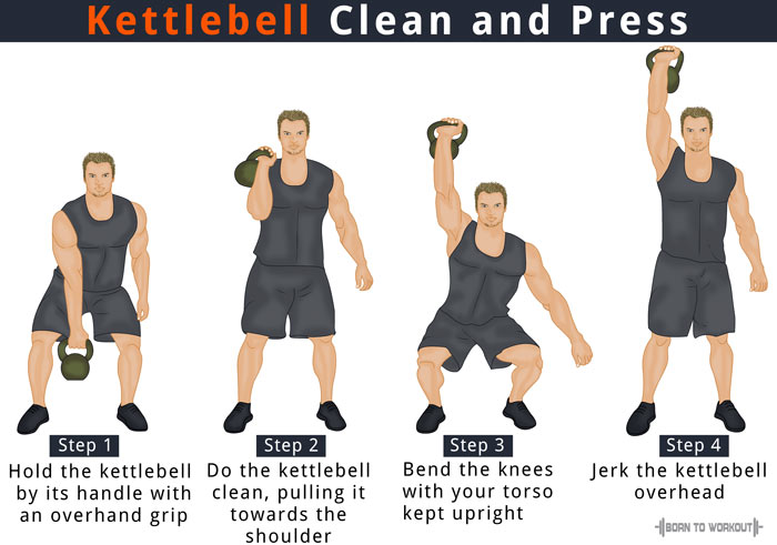 Jerk and push the kettlebell