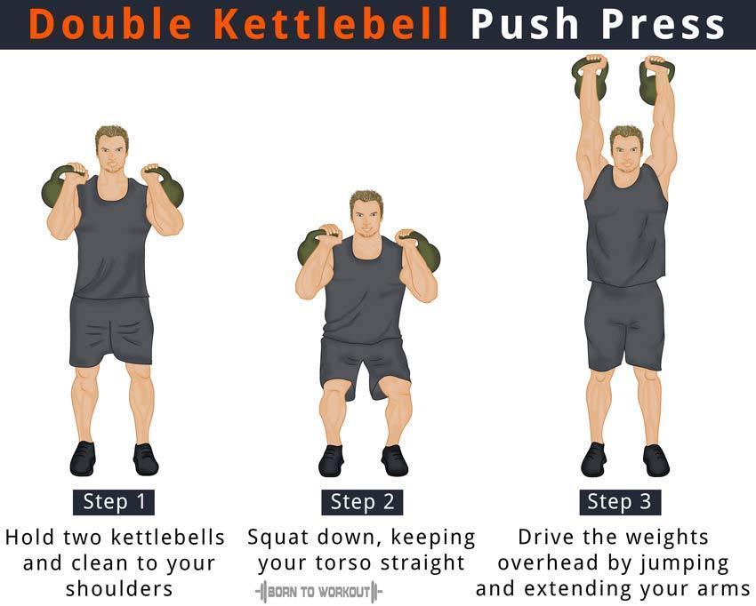Double Kettlebell Push Press