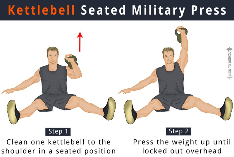 Kettlebell Seated Military Press