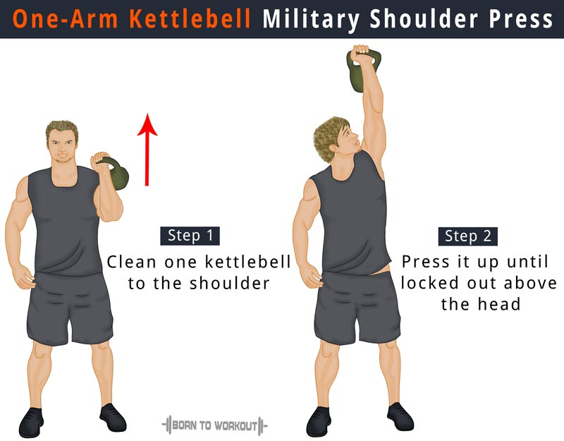One Arm Kettlebell Military Shoulder Press