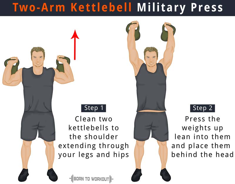 Two Arm Kettlebell Military Press