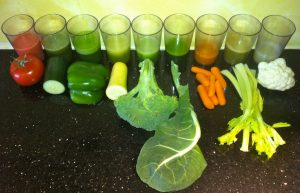 All Liquid Diet for Weight Loss