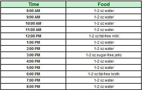 1 week weight loss eating plan