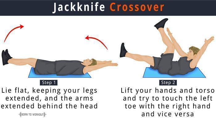 Jackknife Crossover