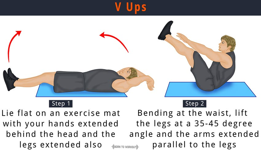 Jackknife Sit Ups Exercise (V Ups): What is it and How to do