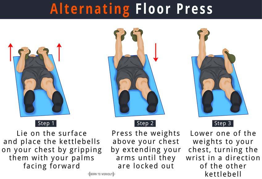 Superior How To Do Alternating Kettlebell Floor Press