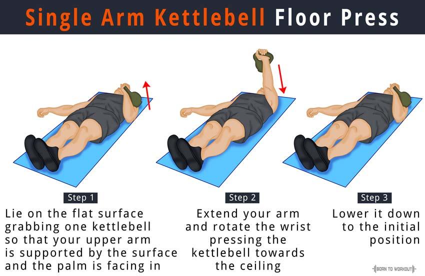 Single Arm Floor Press