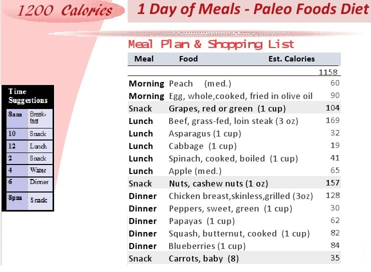 Calorie Diet Plan Sample Menus Results Weight Loss