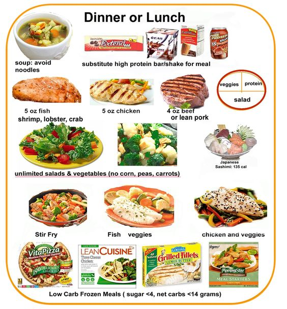 7-Day Super Slim-Down Meal Plan