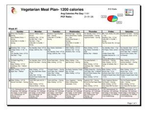 1200 calorie diet plan sample menus results weight loss