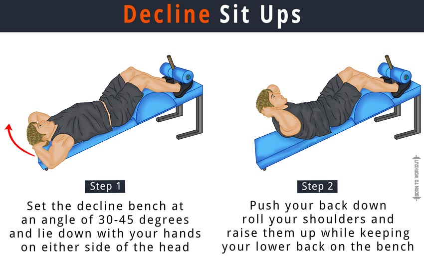 Decline Crunches (Sit Ups): How to do, Benefits, Forms ...