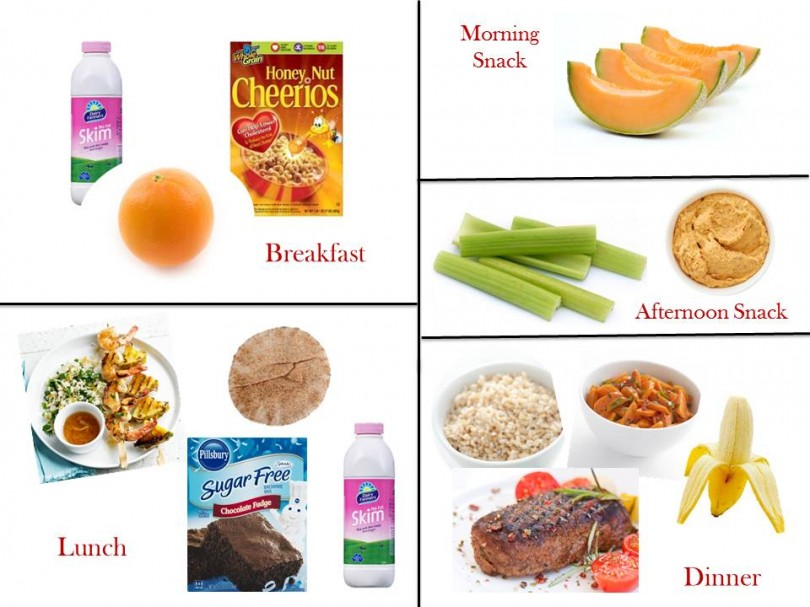 1200 Calorie Diet Plan, Sample Menus, Results, Weight Loss