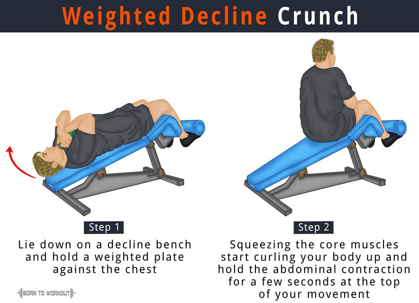 decline crunches sit ups how to do benefits forms