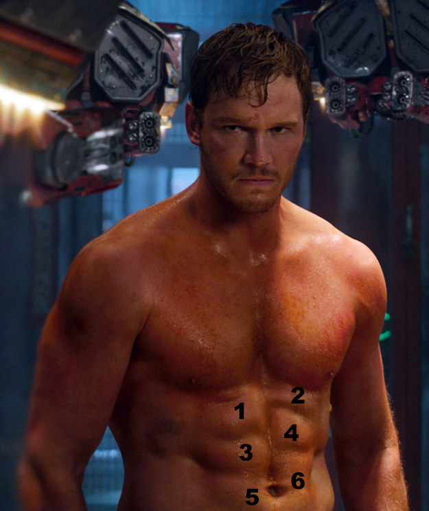 Chris Pratt's Workout Routine And Diet Plan For Weight