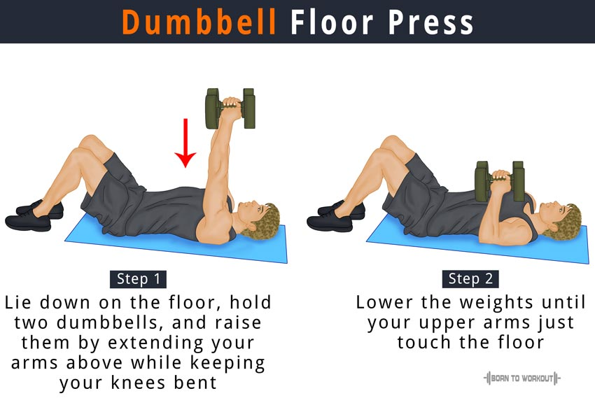 Dumbbell floor press benefits how to do pictures for Floor workout