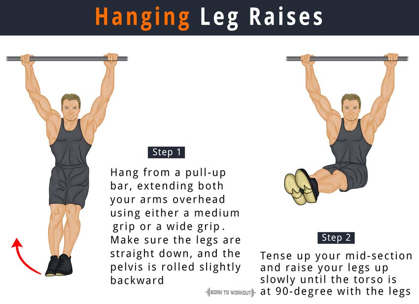 Hanging Leg Raises What Is It How To Do Types Benefits