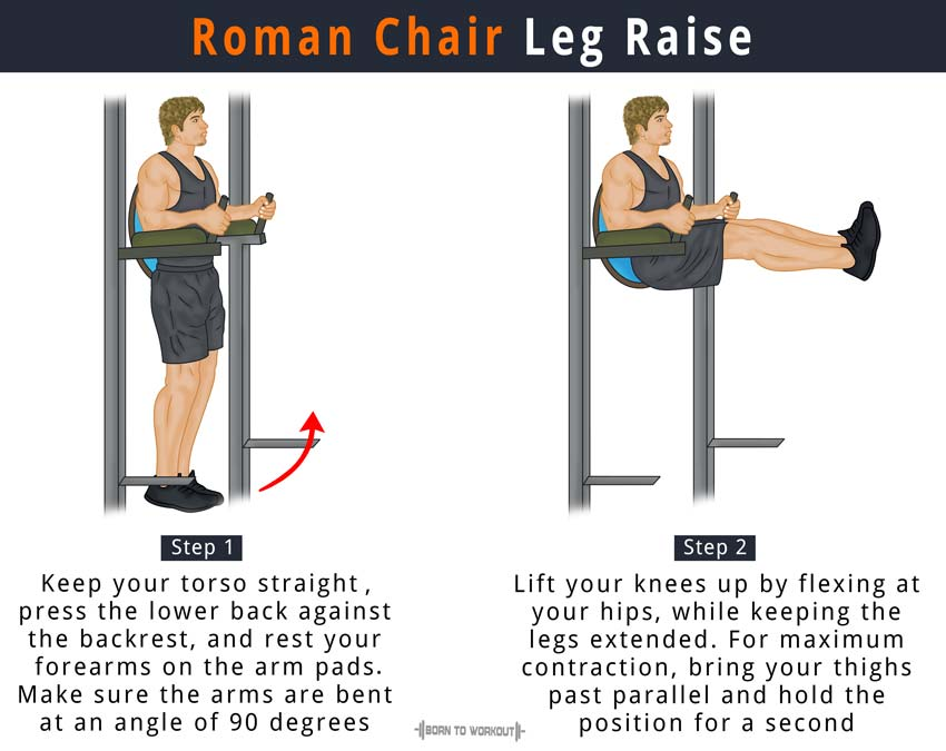Roman Chair Leg Raise: How to do, Muscles Worked, Benefits