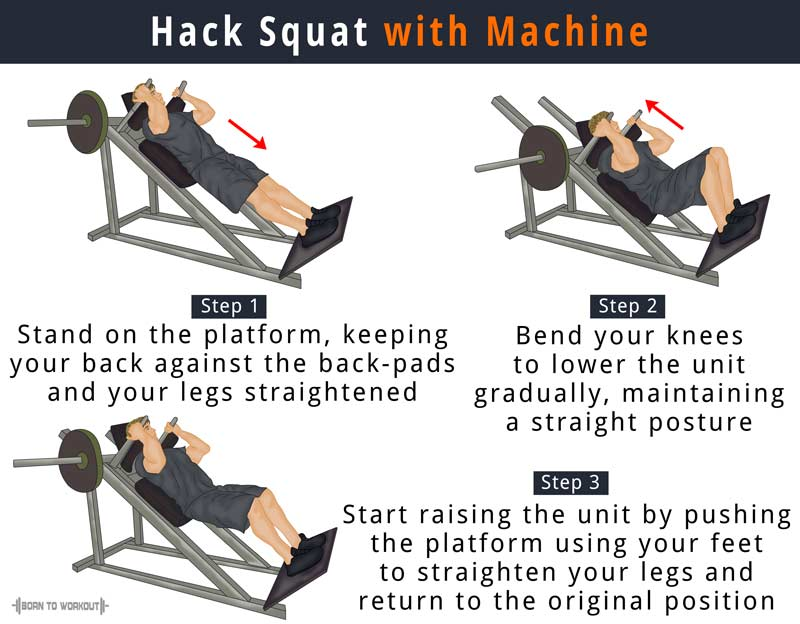 Machine Hack Squat: What is it, Benefits, Alternatives, How