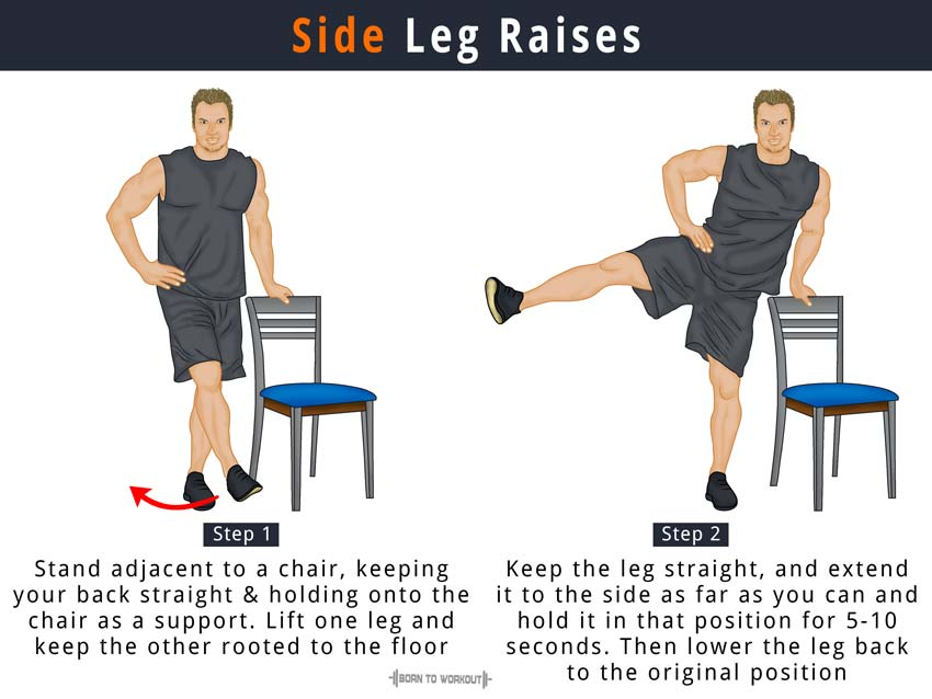 Side Leg Raises What Is It How To Do Benefits Born To