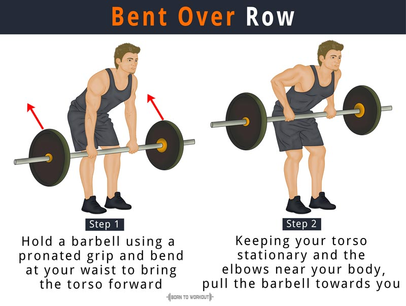 Bent Over Row Exercise With Barbell What Is It How To Do