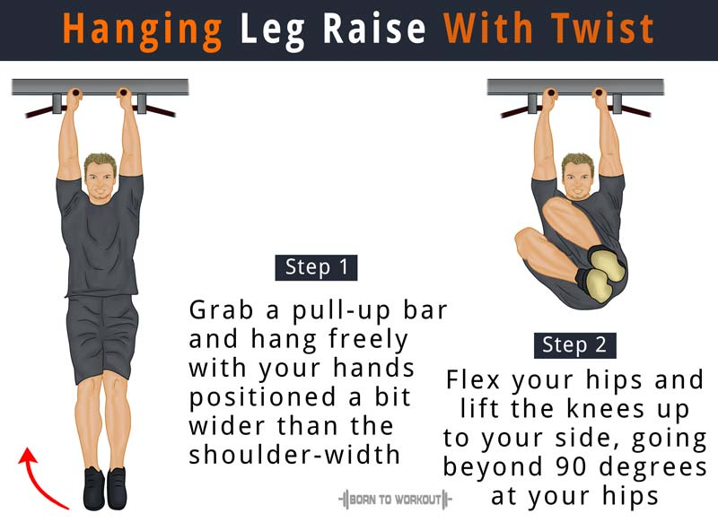 Hanging Leg Raise With Twist What Is It How To Do