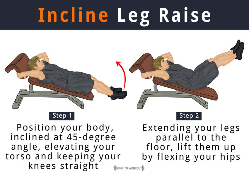 Incline Leg Raise What Is It How To Do Muscles Worked