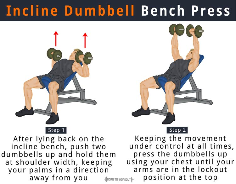 incline bench press how to do benefits forms muscles worked