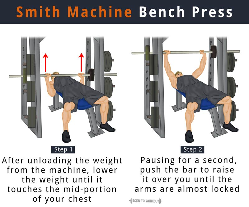 Smith Machine Bench Press What Is It How To Do Is It