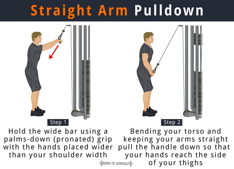 High Quality How To Do Straight Arm Pulldown
