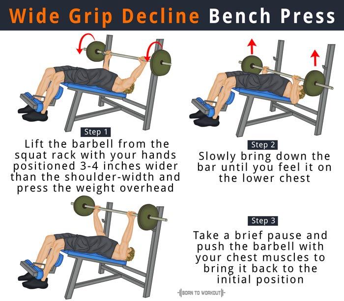 Wide Grip Decline Bench Press Born To Workout