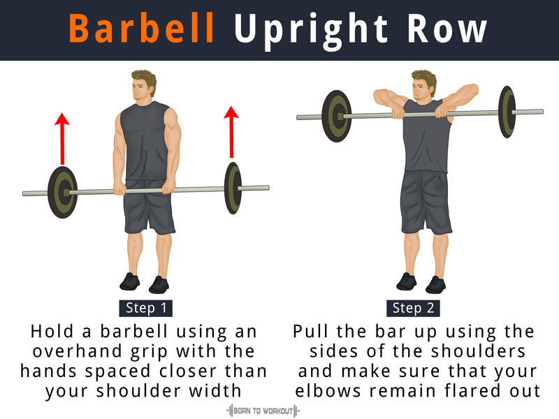 Barbell Upright Row How To Do Is It Good Alternative