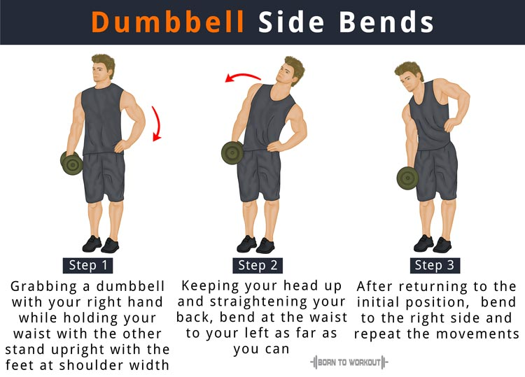 What are Standing Oblique Crunches How to do MusclesOblique Exercises With Weights
