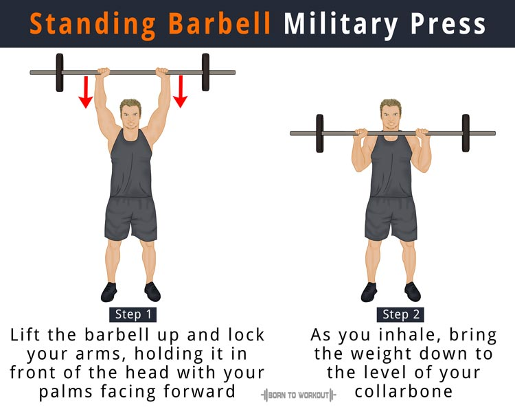 Barbell Military Press What Is It How