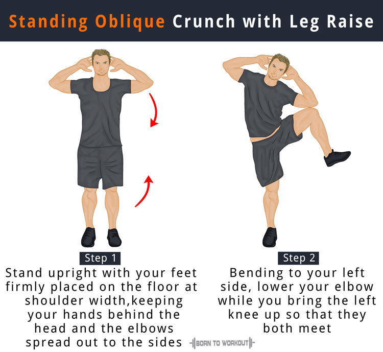 What are Standing Oblique Crunches, How to do, Muscles