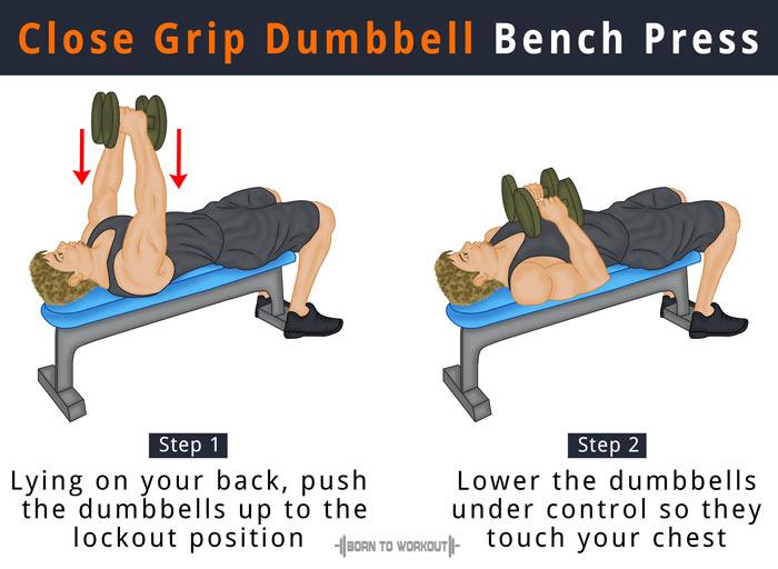 Sensational Close Grip Bench Press Proper Form Benefits Muscles Gamerscity Chair Design For Home Gamerscityorg