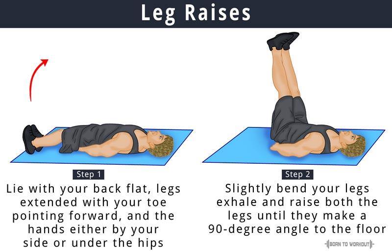 Leg Raises Born To Workout